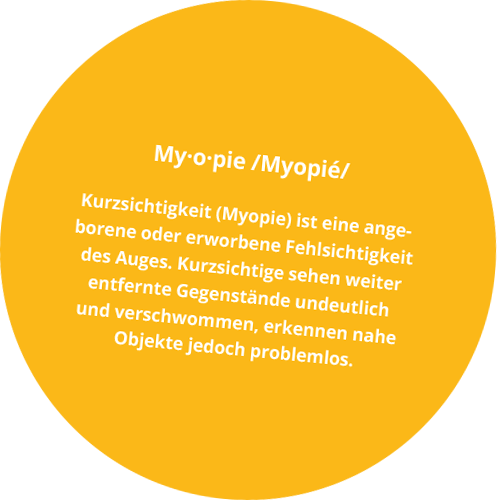 Myopie (Kurzsichtigkeit ist eine Fehlsichtigkeit des Auges
